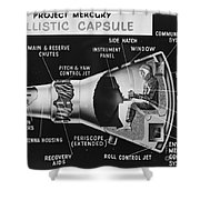 Cutaway Drawing Of The Project Mercury Shower Curtain