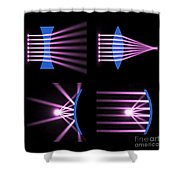 Diverging Converging Lenses And Mirrors Shower Curtain
