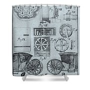 Early Odometer Shower Curtain by Science Source