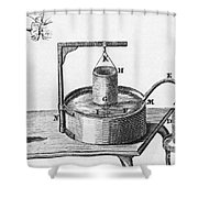 Generation Of Carbon Dioxide Shower Curtain