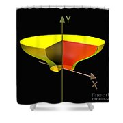 Solid Of Revolution 2 Shower Curtain
