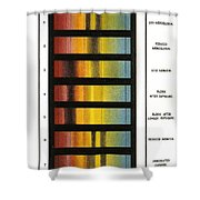 Spectra Chart, Blood Samples, 1894 Shower Curtain