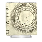 Transit Of Venus, 1761 Shower Curtain by Science Source