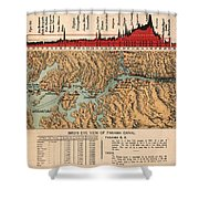 Card: Panama Canal, 1914 Shower Curtain