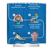 7 Signs You Need A Body Massage Now Shower Curtain