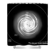 A Diagram Of The Milky Way, Depicting Shower Curtain