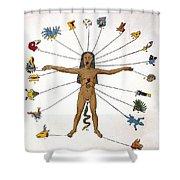 Aztec Zodiac Man, Medical Astrology Shower Curtain