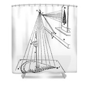 Camera Lucida For Microscopic Drawings Shower Curtain