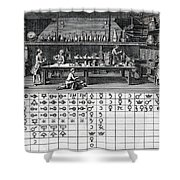 Chemical Lab With Proto-periodic Table Shower Curtain