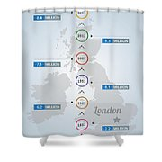 Clondoncity Shower Curtain