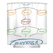 Emphatic Technologies Provides Professional Website Design And Development Services To Achieve Your  Shower Curtain