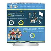 Employee Engagement Shower Curtain