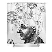 Fludds Mental Faculties, 1617 Shower Curtain