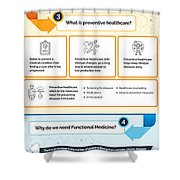 Know About Functional Medicine And Preventive Healthcare Infographic Shower Curtain