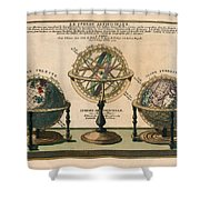 La Sphere Artificielle - Illustration Of The Globe - Celestial And Terrestrial Globes - Astrolabe Shower Curtain