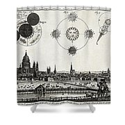 London With Eclipse Diagram, 1748 Shower Curtain