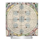 Moon With Epicycles Harmonia Shower Curtain