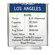 My Nfl Los Angeles Rams Monopoly Card Shower Curtain