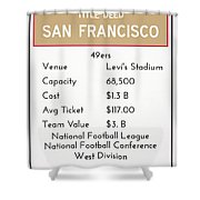 My Nfl San Francisco 49ers Monopoly Card Shower Curtain