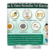 Natural Home Remedies For Diarrhea In Kids And Adults Shower Curtain