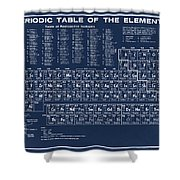 Periodic Table Of Elements In Blue Shower Curtain