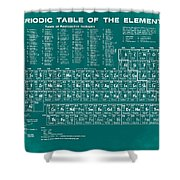 Periodic Table Of Elements In Green Shower Curtain