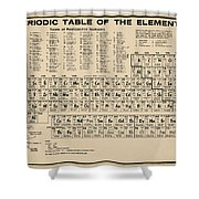 Periodic Table Of Elements In Sepia Shower Curtain