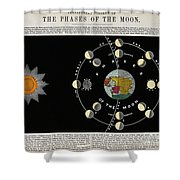 Phases Of The Moon, C. 1846 Shower Curtain