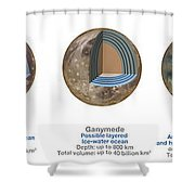 Planet Oceans Shower Curtain