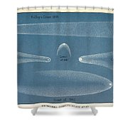 Principal Comets, Plate 2, 19th Century Shower Curtain