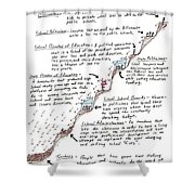 Reform Mountain Shower Curtain