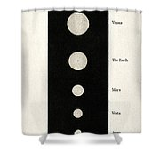 Relative Size Of Sun To Planets, 19th Shower Curtain