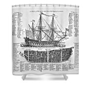 Ship Of War Plans Shower Curtain