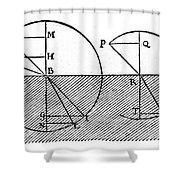 Sine Law Of Refraction, Descartes, 1637 Shower Curtain