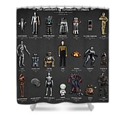 The Evolution Of Robots In Movies Shower Curtain