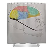 The Human Mind  Shower Curtain