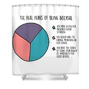The Real Perks Of Being Bisexual Shower Curtain