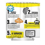 Try Out Genlrn Usa Great Stem Tools. Shower Curtain