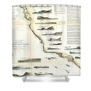 Vintage Map Of The U.s. West Coast - 1853 Shower Curtain