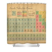 Periodic Table Of Elements Shower Curtain by Michael Tompsett