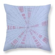 Prime Number Pattern P Mod 30 Throw Pillow