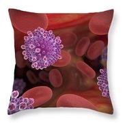 H1n1 Swine Influenza Virus Throw Pillow