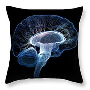 Human Brain Complexity Throw Pillow