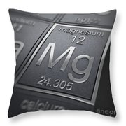 Magnesium Chemical Element Throw Pillow