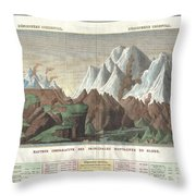 1825 Carez Comparative Map Or Chart Of The Worlds Great Mountains Throw Pillow