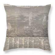 1850 Meyer Comparative Chart Of World Mountains Throw Pillow