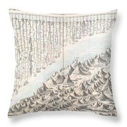 1855 Colton Map Or Chart Of The Worlds Mountains And Rivers Throw Pillow