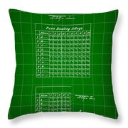 Bowling Score Sheet Patent 1904 - Green Throw Pillow