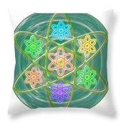 Green Revolution Chakra Mandala Art Yoga Meditation Tools Navinjoshi  Rights Managed Images Graphic  Throw Pillow