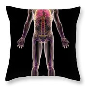 The Respiratory System Throw Pillow